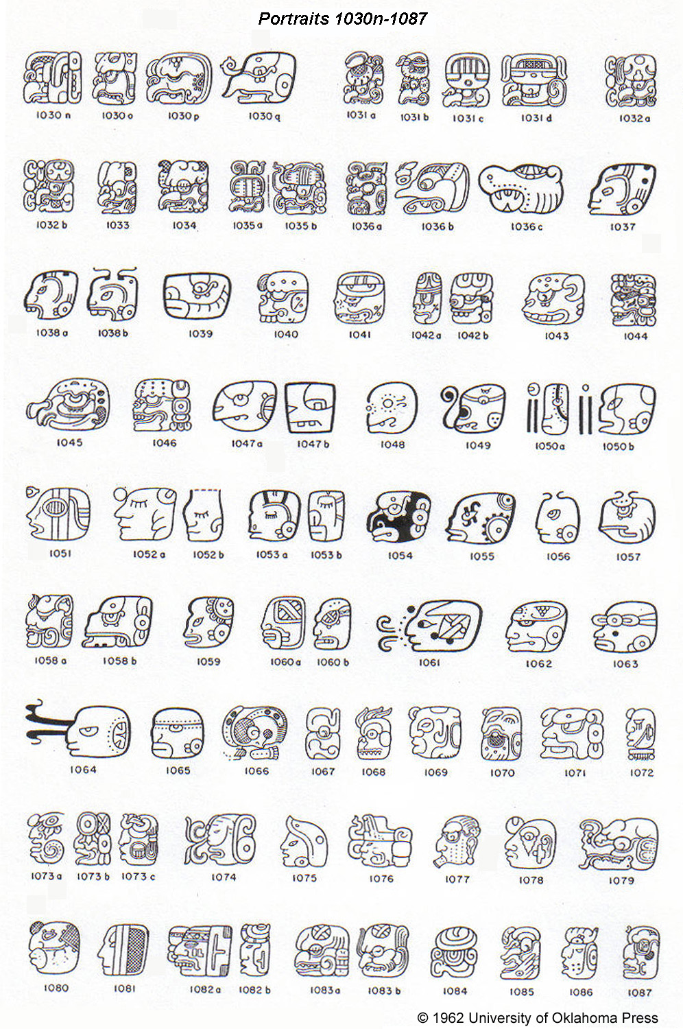 ... Alphabet 1000+ images about mexico on pinterest glyphs, mayan