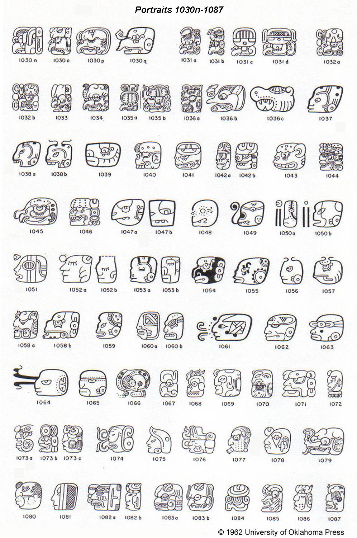 Family mayan glyphs tattoo design c aztec tattoos aztec family mayan glyphs tattoo design c aztec tattoos aztec mayan inca tattoo designs instant download cultura pinterest tattoo aztec and tatting biocorpaavc