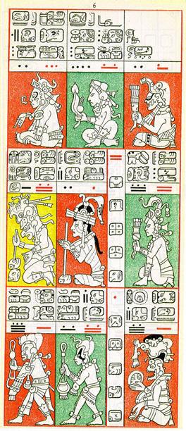 Dibujo de Gates del Códice Dresden de la Página 6, haga clic para imagen de tamaño completo