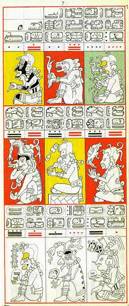 Dibujo de Gates del Códice Dresden de la Página 7, haga clic para imagen de tamaño completo