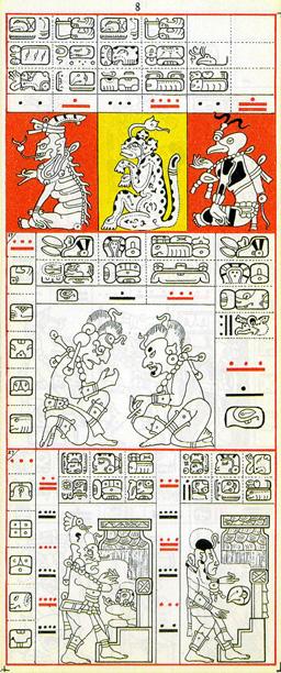 Dibujo de Gates del Códice Dresden de la Página 8, haga clic para imagen de tamaño completo