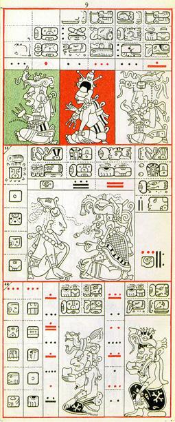 Dibujo de Gates del Códice Dresden de la Página 9, haga clic para imagen de tamaño completo