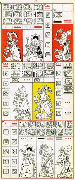 Dibujo de Gates del Códice Dresden de la Página 10, haga clic para imagen de tamaño completo
