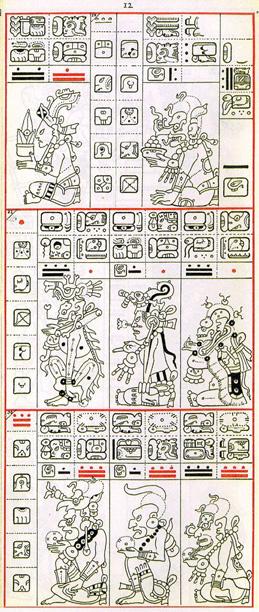 Dibujo de Gates del Códice Dresden de la Página 12, haga clic para imagen de tamaño completo