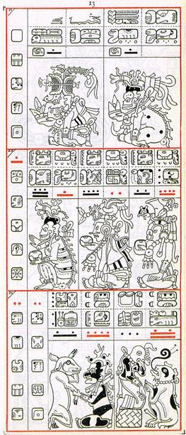 Dibujo de Gates del Códice Dresden de la Página 13, haga clic para imagen de tamaño completo