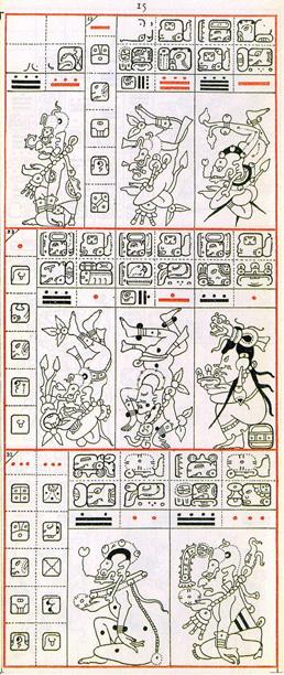 Dibujo de Gates del Códice Dresden de la Página 15, haga clic para imagen de tamaño completo