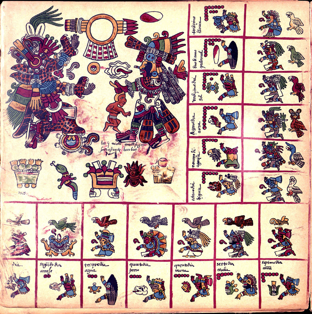 Codex Borbonicus Page 3 (Source: FAMSI/)