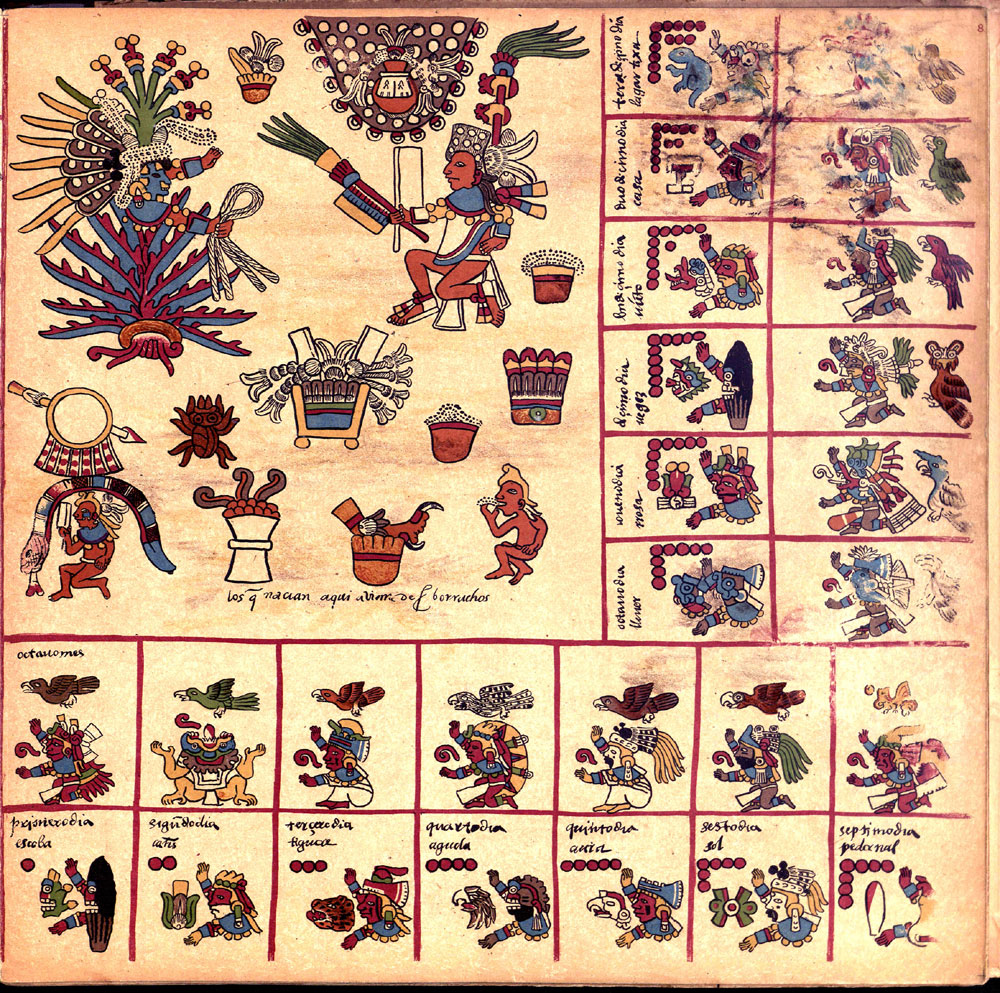 Aztec Astronomy - Pics about space