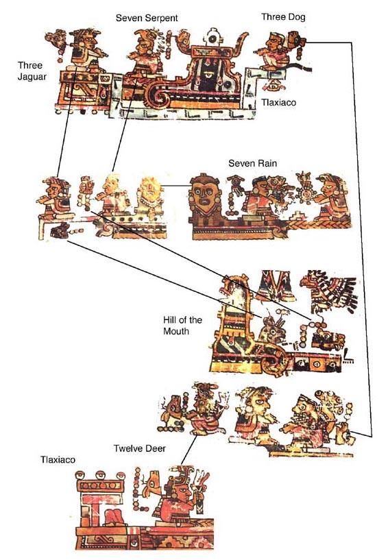 Image - Figure 3