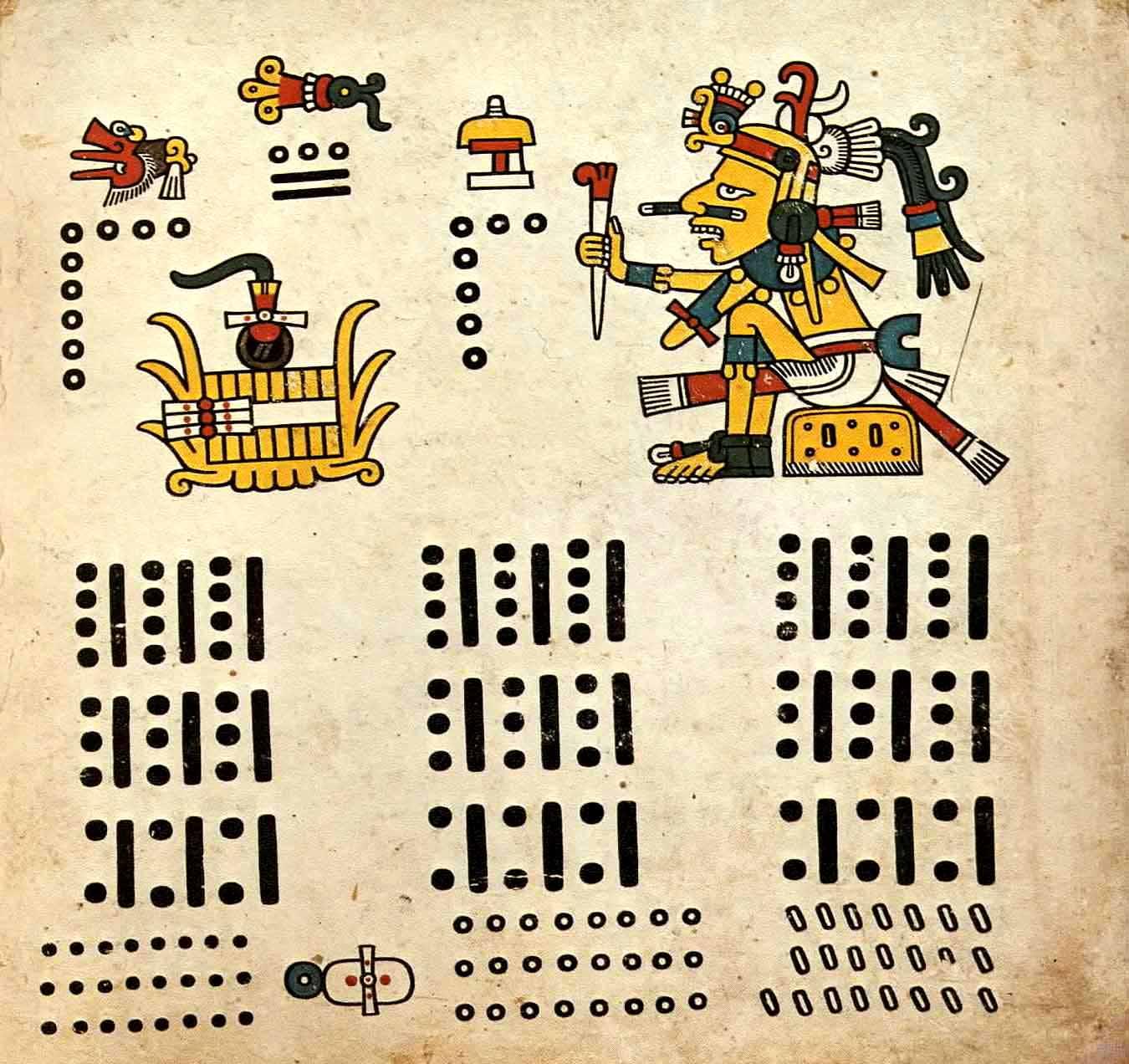 26ce1288d873e FAMSI - John Pohl - Libros Antiguos - El Grupo Borgia - Codice ...